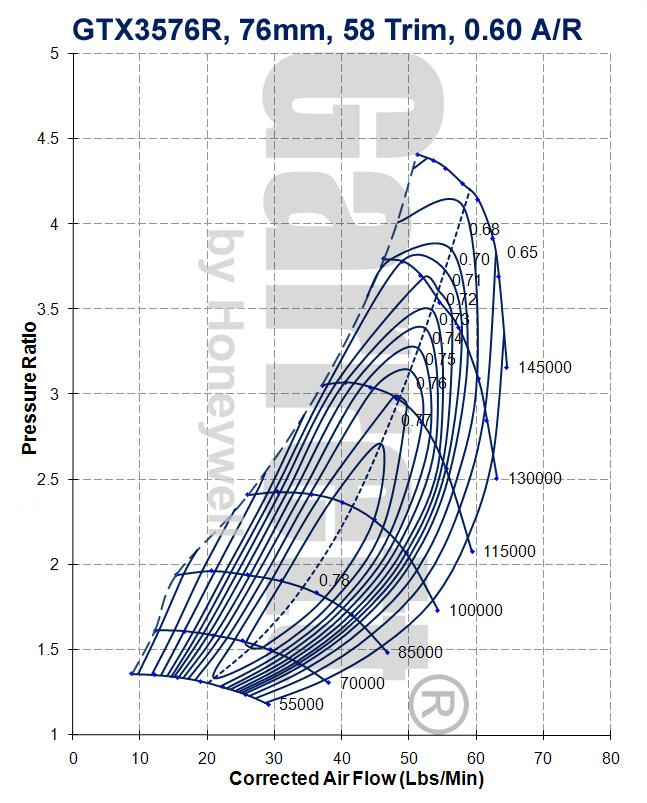 Garrett Gtx3076r Compressor Wheel Housing: Garrett GTX3576R Dual Ball Bearing Turbo : Atpturbo.com